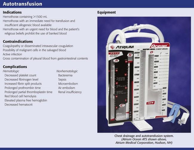 Autotransfusion Veterian Key
