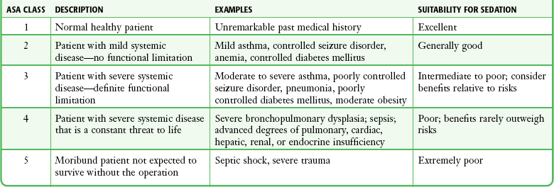 asa physical status classification pdf