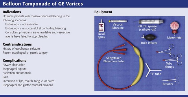Balloon Tamponade of Gastroesophageal Varices | Veterian Key